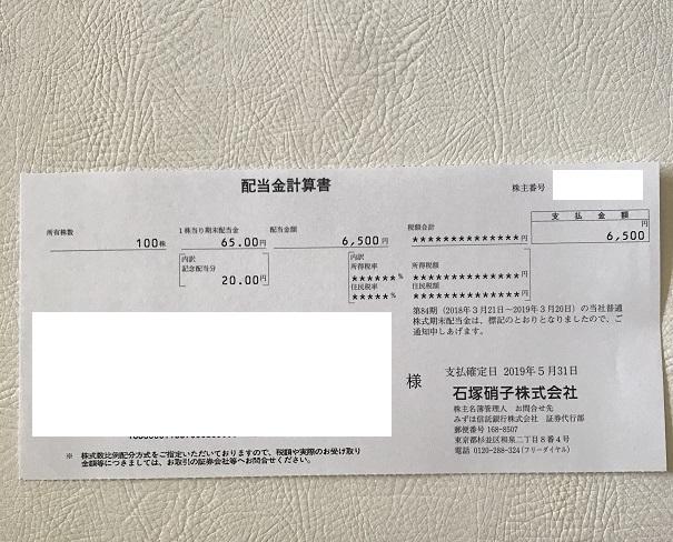 石塚硝子 株主優待 2019