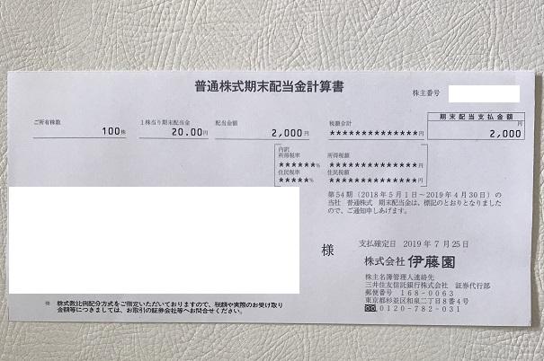 伊藤園 株主優待 2019